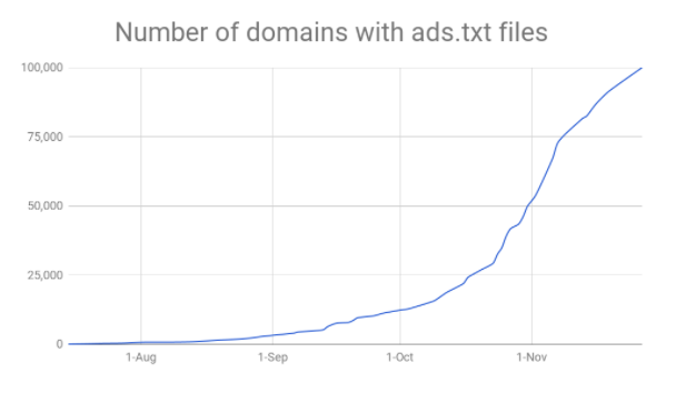 Domainsad.txtDum_12-20.png